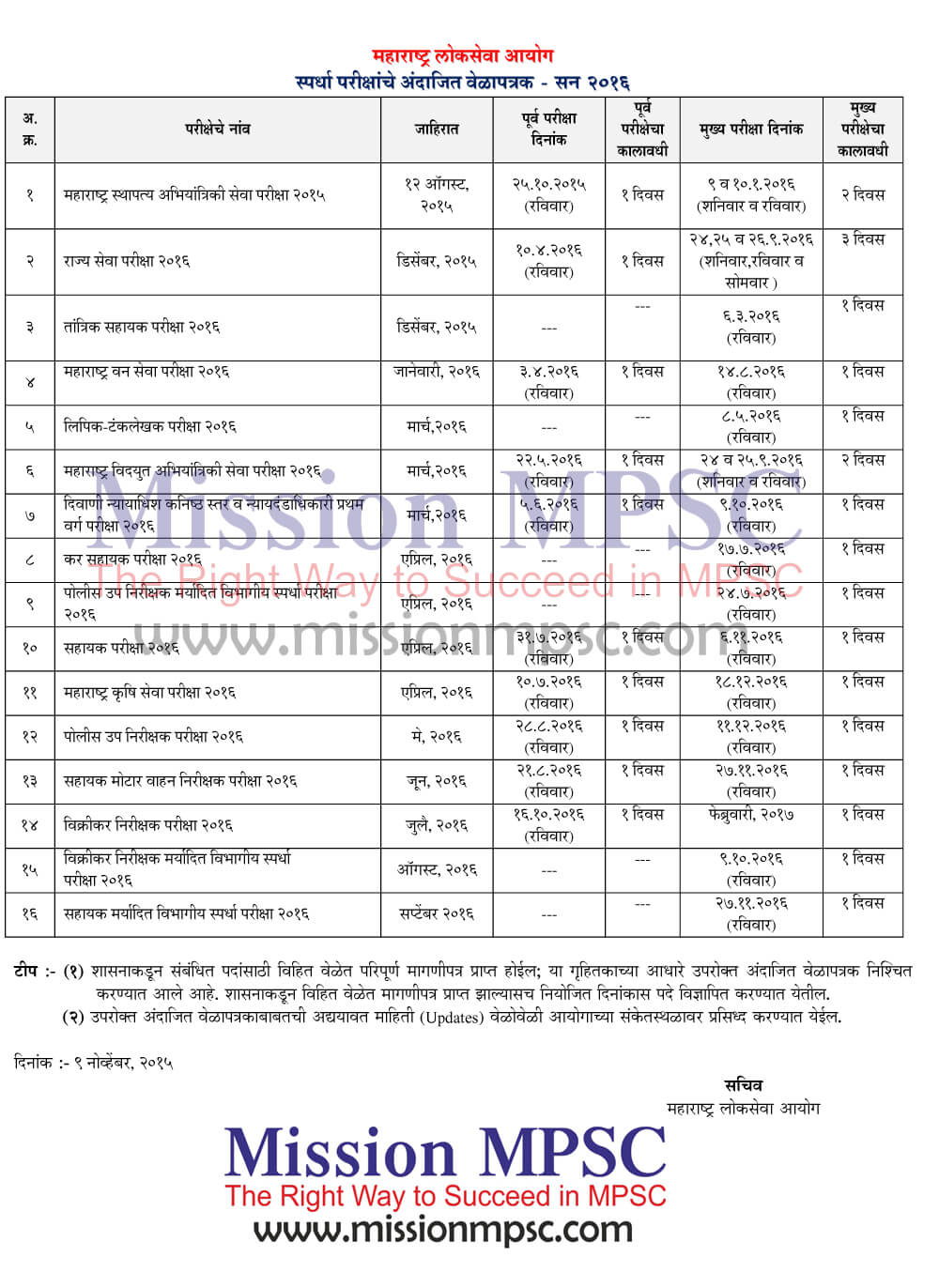 Tentative Schedule of Competitive Examination in 2016
