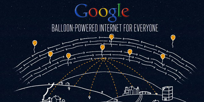 project-loon-information-in-marathi
