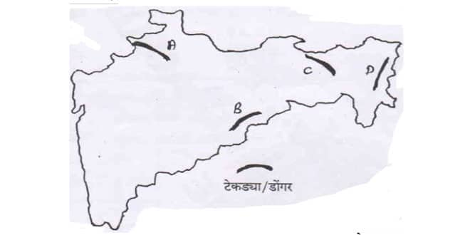 geography-mpsc-question2