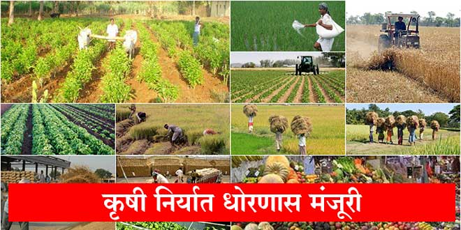 Agriculture Industry in India