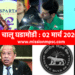 Current Affairs 02 March 2020